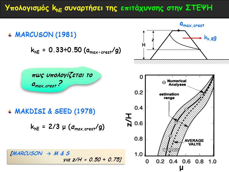 Υπολογισμός khE συναρτήσει της επιτάχυνσης στην ΣΤΕΨΗ
