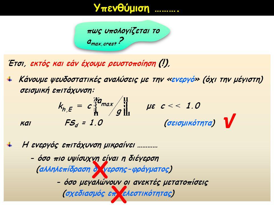 √ X X Υπενθύμιση ………. . πως υπολογίζεται το amax,crest