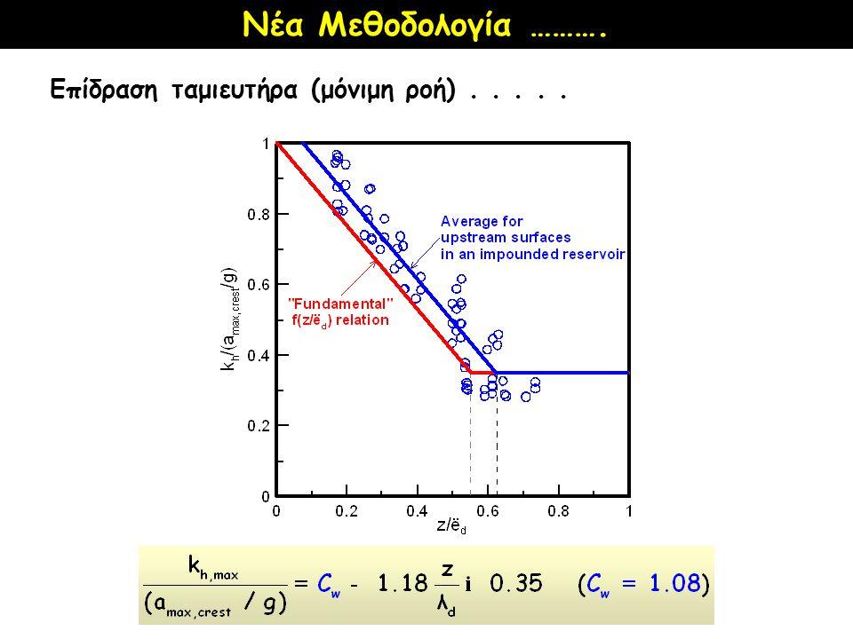 Νέα Μεθοδολογία ………. Επίδραση ταμιευτήρα (μόνιμη ροή) . . . . .