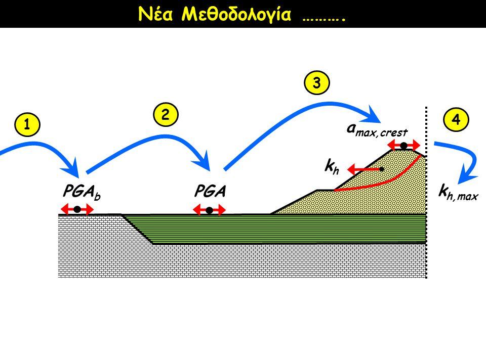 Νέα Μεθοδολογία ………. 3 2 PGAb PGA amax,crest kh 4 1 kh,max