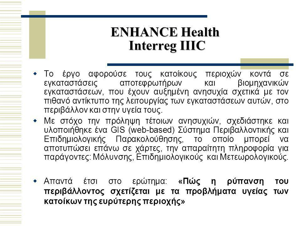 ENHANCE Health Interreg ΙΙΙC