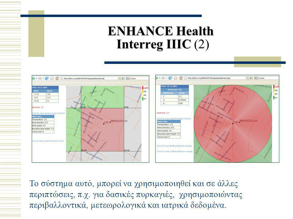 ENHANCE Health Interreg ΙΙΙC (2)