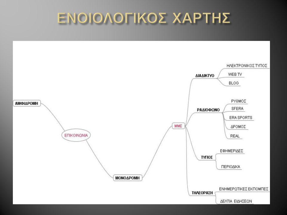 ΕΝΟΙΟΛΟΓΙΚΟΣ ΧΑΡΤΗΣ