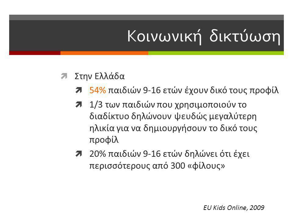 Κοινωνική δικτύωση Στην Ελλάδα