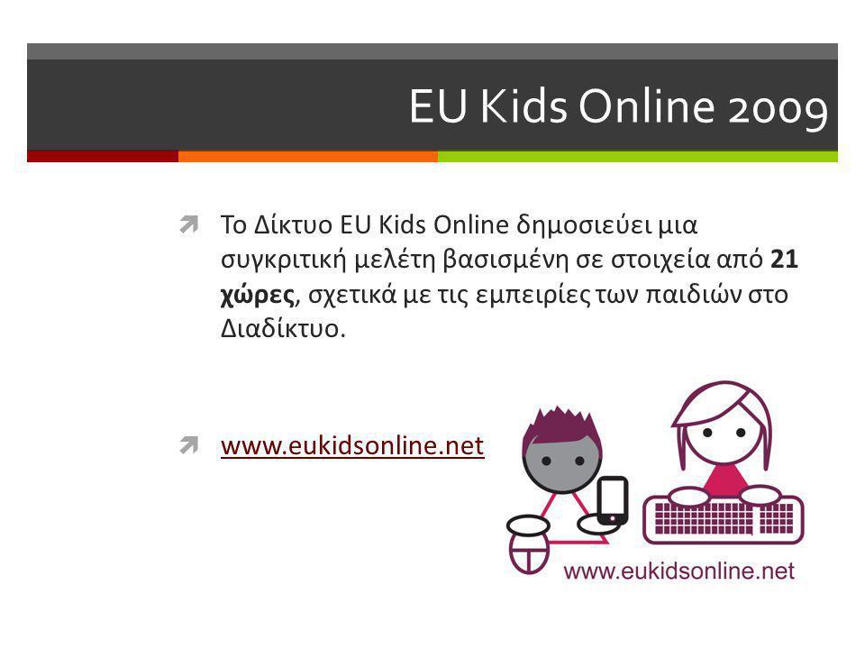 EU Kids Online 2009