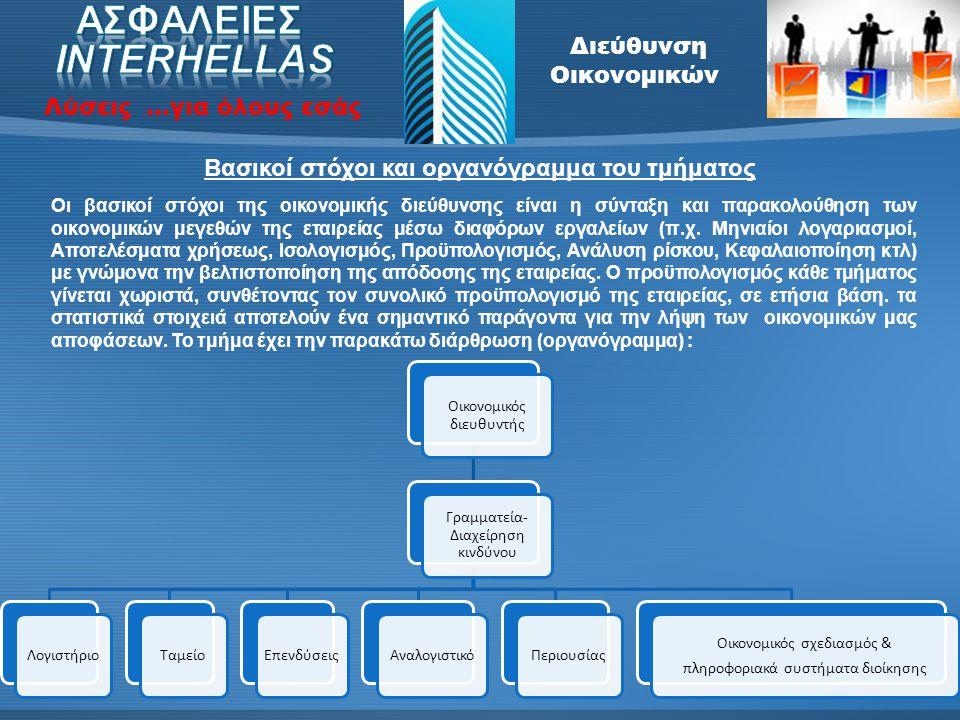 Βασικοί στόχοι και οργανόγραμμα του τμήματος