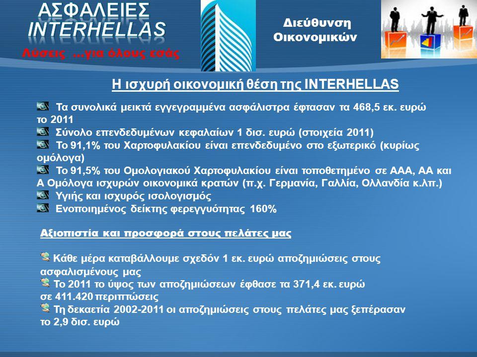 ΑΣΦΑΛΕΙΕΣ INTERHELLAS Η ισχυρή οικονομική θέση της INTERHELLAS
