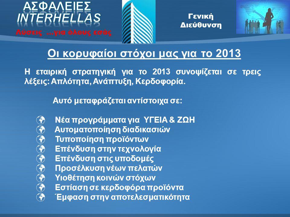 ΑΣΦΑΛΕΙΕΣ INTERHELLAS Οι κορυφαίοι στόχοι μας για το 2013