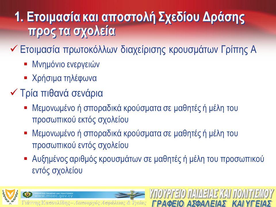 1. Ετοιμασία και αποστολή Σχεδίου Δράσης προς τα σχολεία