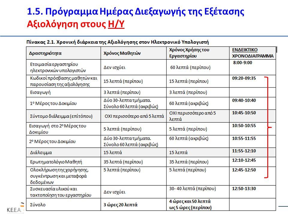 1.5. Πρόγραμμα Ημέρας Διεξαγωγής της Εξέτασης Αξιολόγηση στους Η/Υ