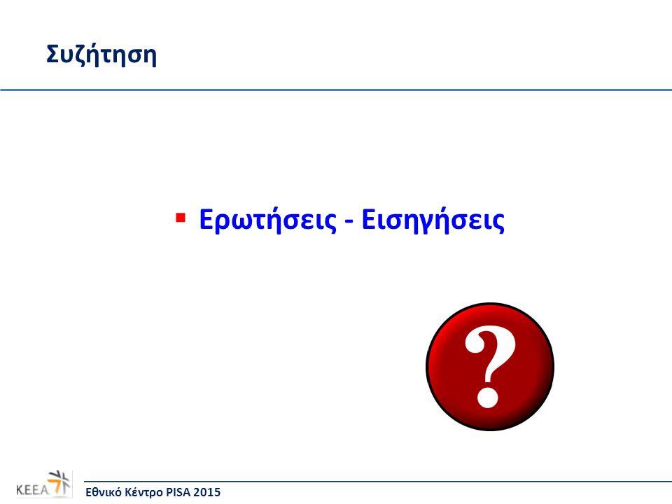 Ερωτήσεις - Εισηγήσεις