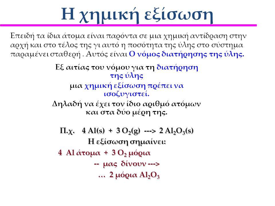 Η χημική εξίσωση