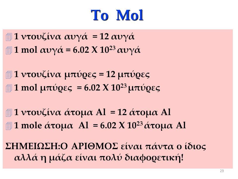 Τo Mol 1 ντουζίνα αυγά = 12 αυγά 1 mol αυγά = 6.02 X 1023 αυγά