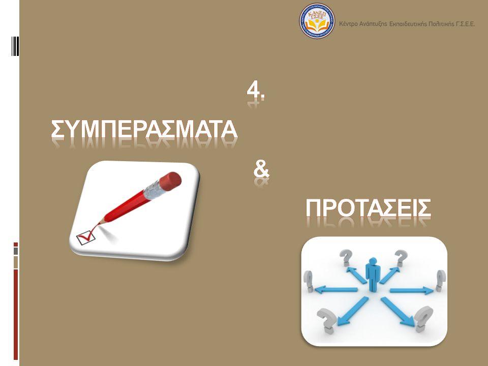 4. ΣΥΜΠΕΡΑΣΜΑΤΑ & ΠΡΟΤΑΣΕΙΣ
