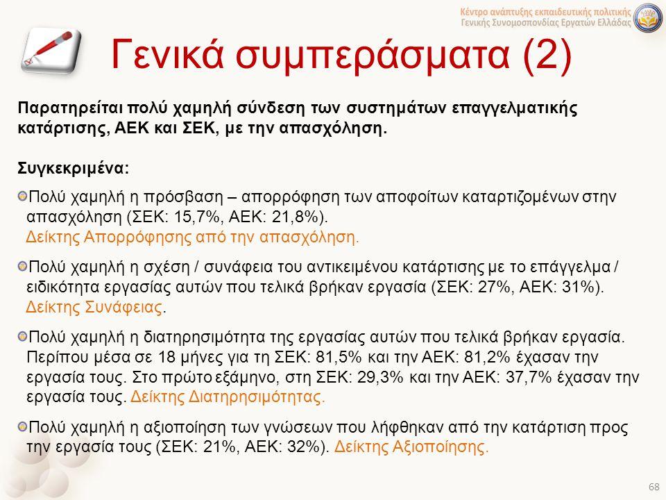 Γενικά συμπεράσματα (2)