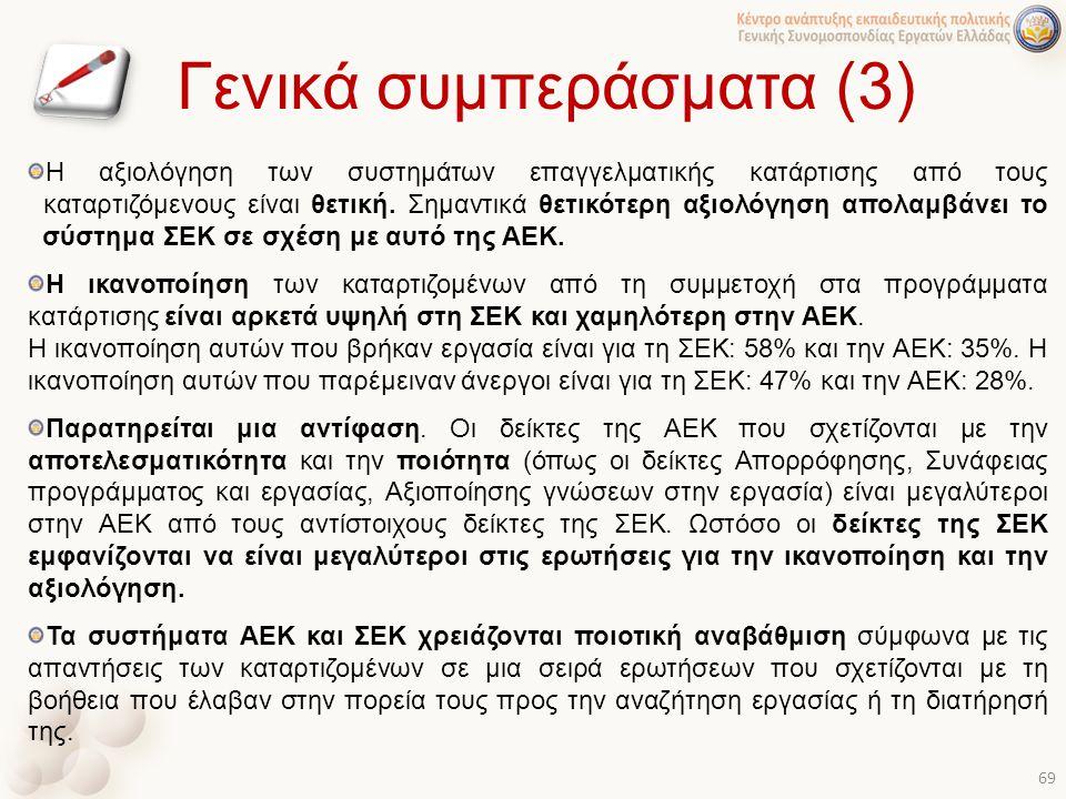 Γενικά συμπεράσματα (3)