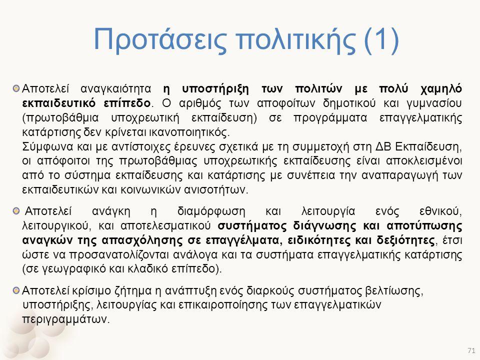 Προτάσεις πολιτικής (1)