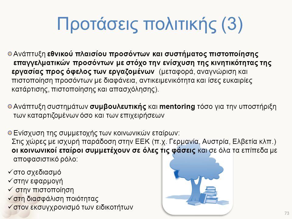 Προτάσεις πολιτικής (3)