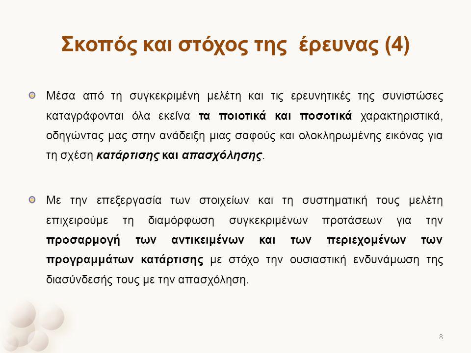 Σκοπός και στόχος της έρευνας (4)