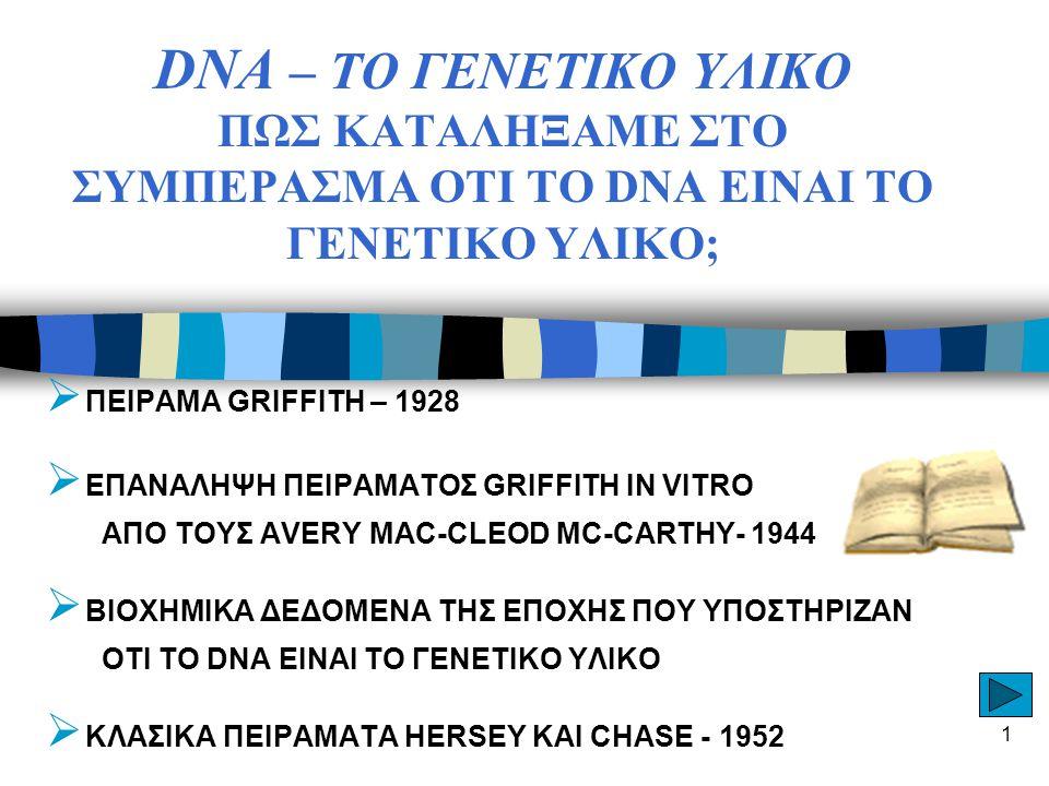 ΕΠΑΝΑΛΗΨΗ ΠΕΙΡΑΜΑΤΟΣ GRIFFITH IN VITRO