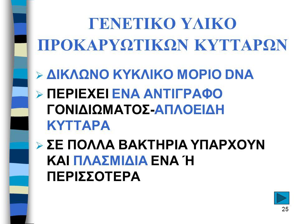 ΓΕΝΕΤΙΚΟ ΥΛΙΚΟ ΠΡΟΚΑΡΥΩΤΙΚΩΝ ΚΥΤΤΑΡΩΝ