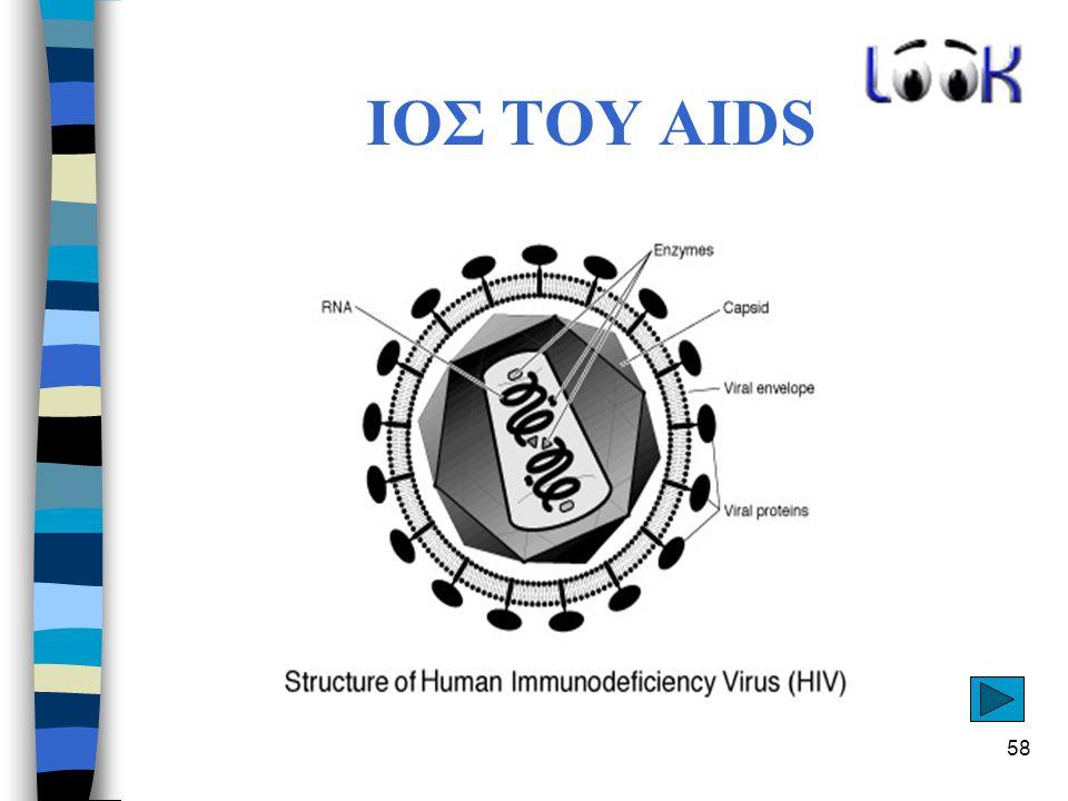 ΙΟΣ ΤΟΥ AIDS