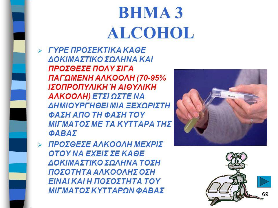 ΒΗΜΑ 3 ALCOHOL