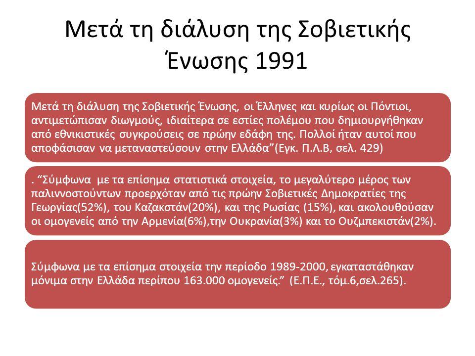Μετά τη διάλυση της Σοβιετικής Ένωσης 1991