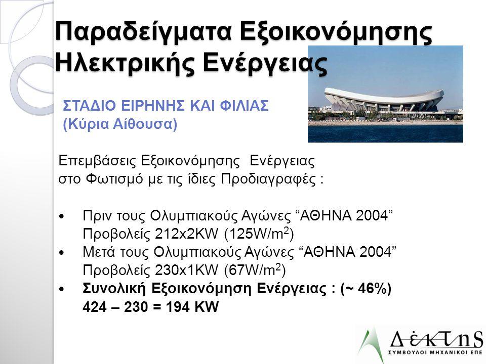 Παραδείγματα Εξοικονόμησης Ηλεκτρικής Ενέργειας