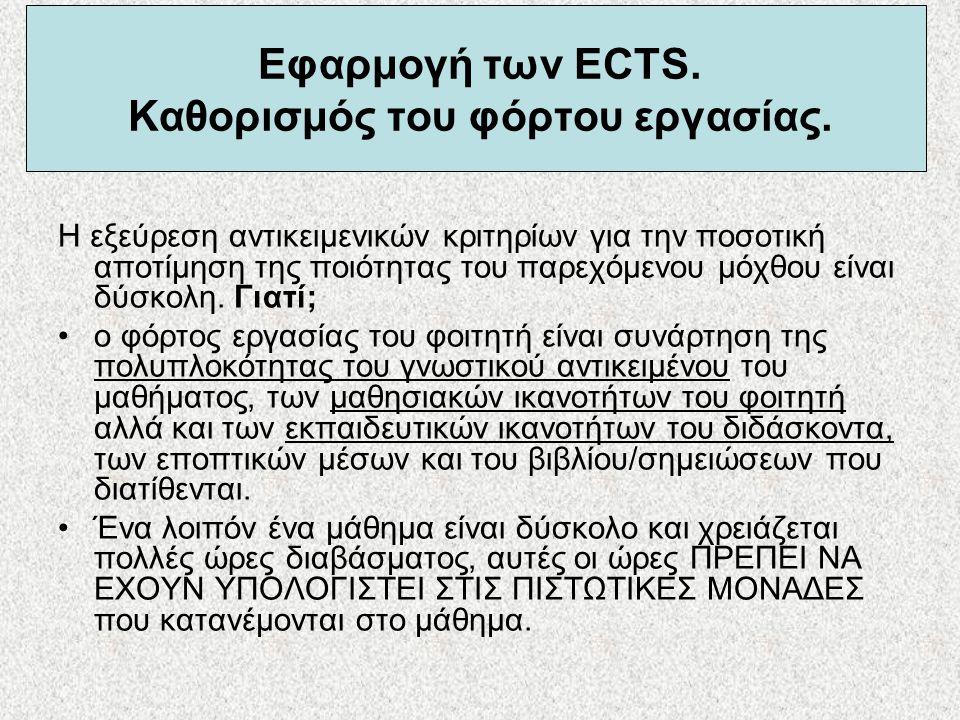Εφαρμογή των ECTS. Καθορισμός του φόρτου εργασίας.