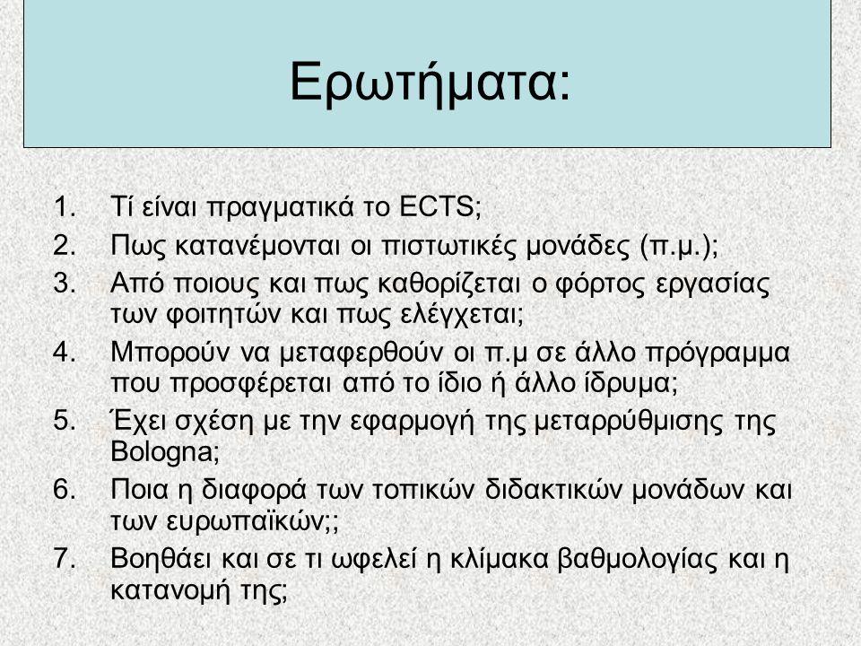 Ερωτήματα: Tί είναι πραγματικά το ECTS;