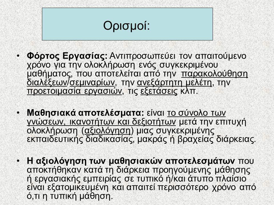 Ορισμοί: