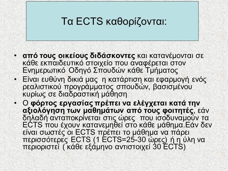 Τα ECTS καθορίζονται: