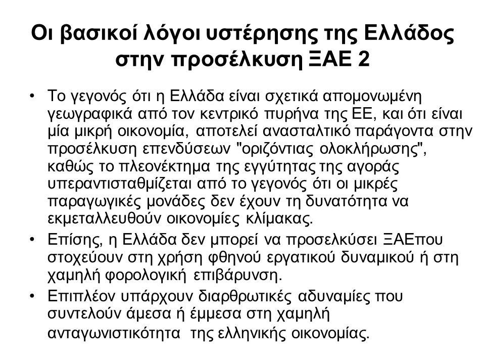 Οι βασικοί λόγοι υστέρησης της Ελλάδος στην προσέλκυση ΞΑΕ 2