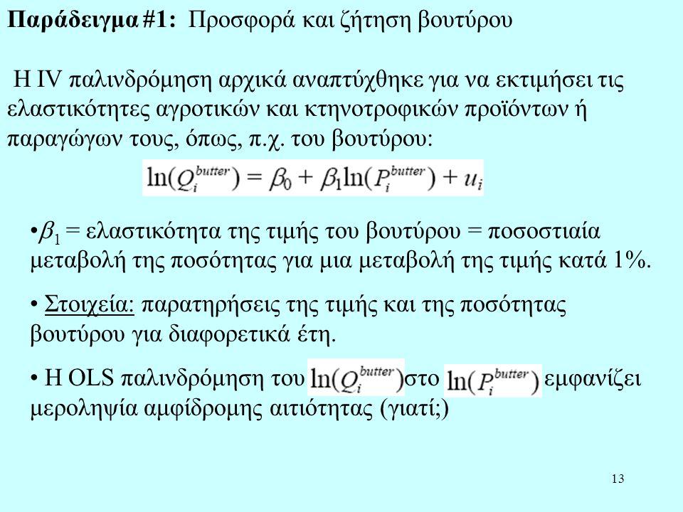Παράδειγμα #1: Προσφορά και ζήτηση βουτύρου