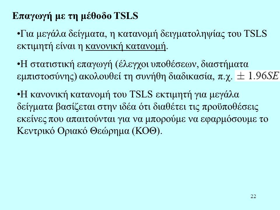 Επαγωγή με τη μέθοδο TSLS