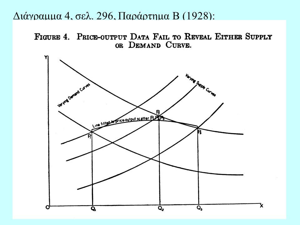 Διάγραμμα 4, σελ. 296, Παράρτημα Β (1928):
