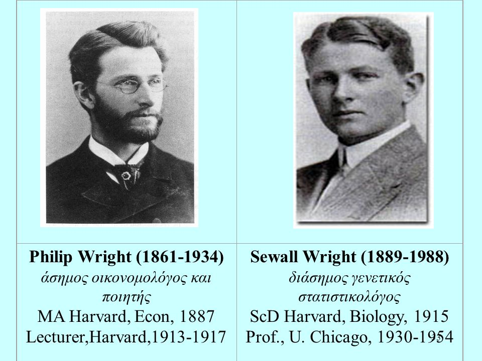 Philip Wright (1861-1934) MA Harvard, Econ, 1887