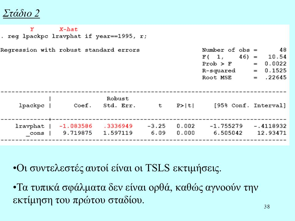 Στάδιο 2 Οι συντελεστές αυτοί είναι οι TSLS εκτιμήσεις.