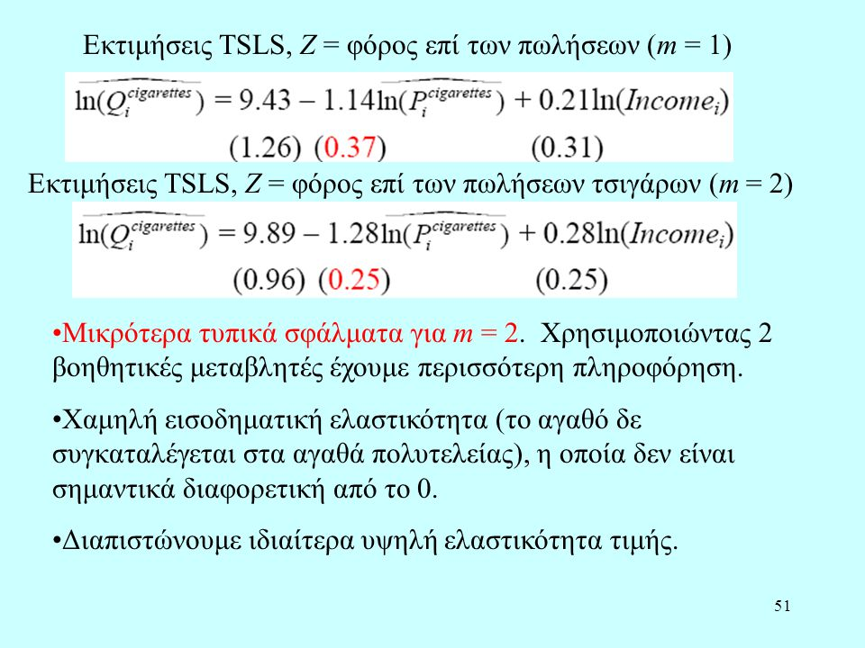 Εκτιμήσεις TSLS, Z = φόρος επί των πωλήσεων (m = 1)