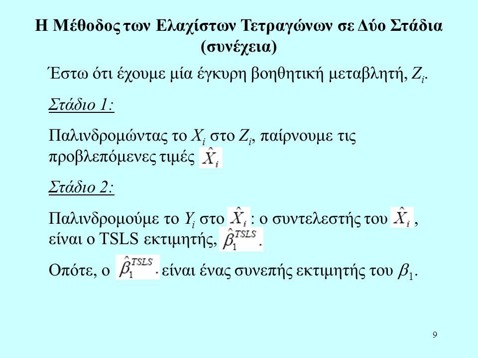 Η Μέθοδος των Ελαχίστων Τετραγώνων σε Δύο Στάδια (συνέχεια)