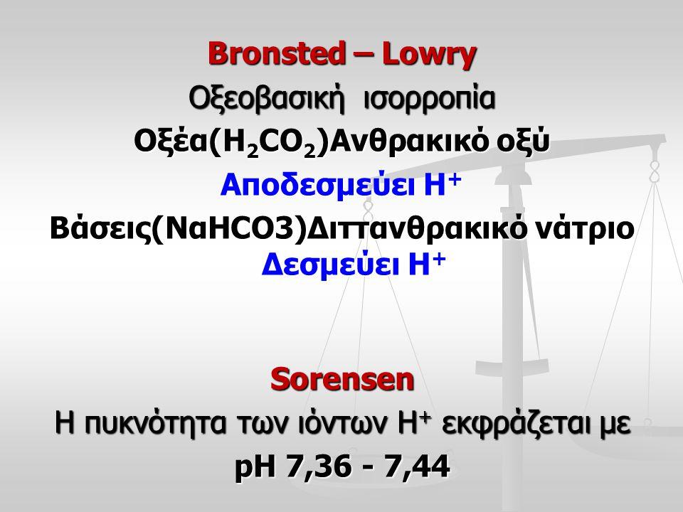 Οξέα(H2CO2)Ανθρακικό οξύ Αποδεσμεύει Η+