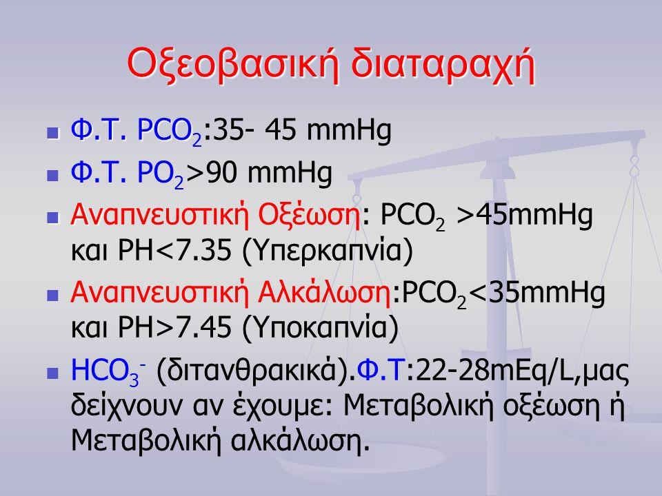 Οξεοβασική διαταραχή Φ.Τ. PCO2:35- 45 mmHg Φ.Τ. PO2>90 mmHg