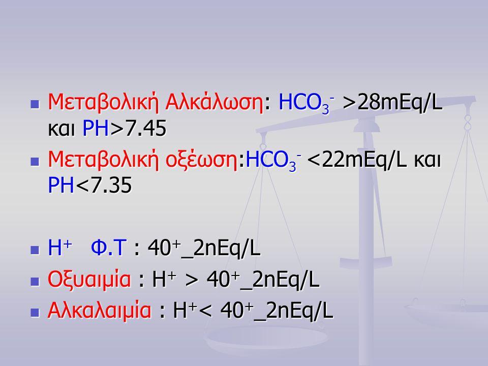 Μεταβολική Αλκάλωση: HCO3- >28mEq/L και PH>7.45