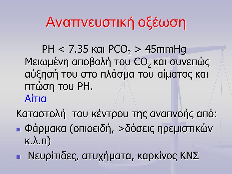 Αναπνευστική οξέωση