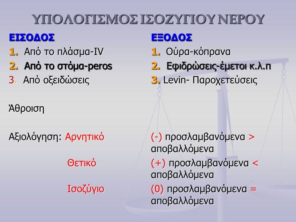 ΥΠΟΛΟΓΙΣΜΟΣ ΙΣΟΖΥΓΙΟΥ ΝΕΡΟΥ