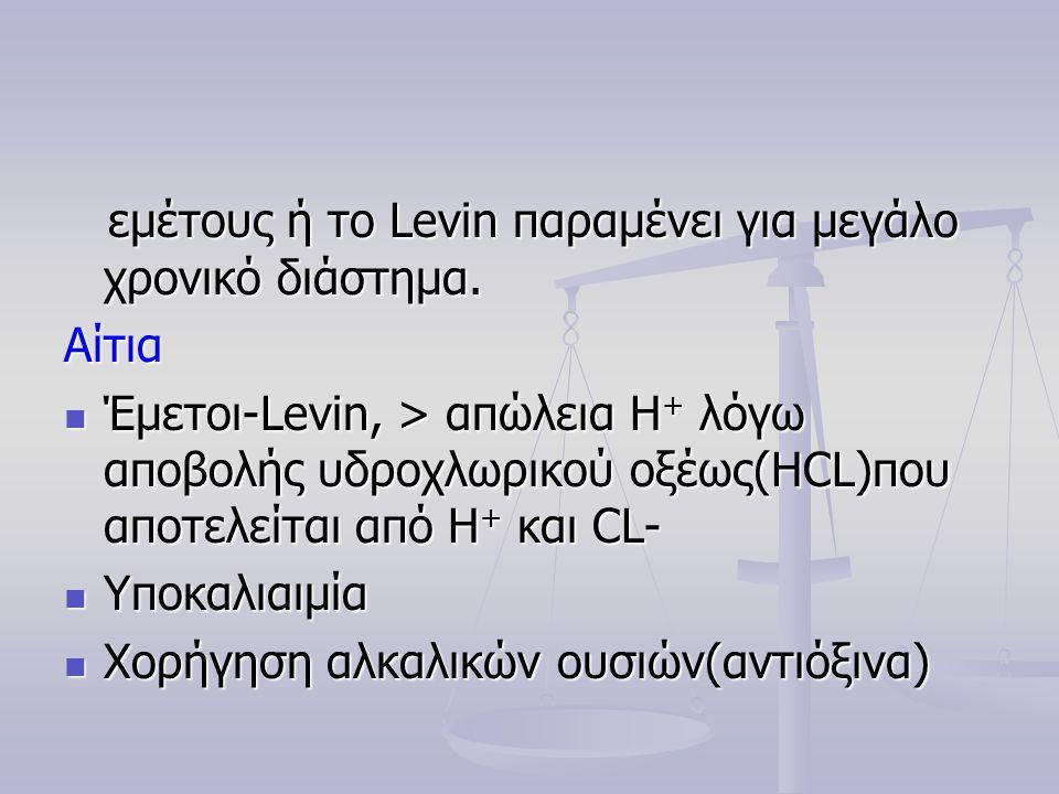 εμέτους ή το Levin παραμένει για μεγάλο χρονικό διάστημα.