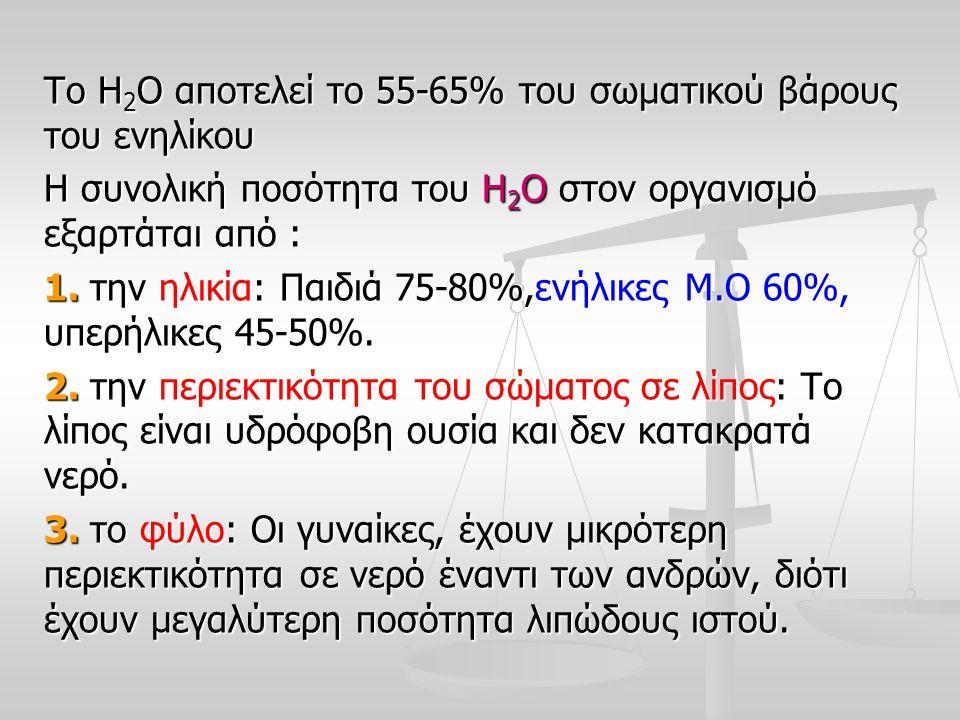 To H2O αποτελεί το 55-65% του σωματικού βάρους του ενηλίκου Η συνολική ποσότητα του Η2Ο στον οργανισμό εξαρτάται από : 1.