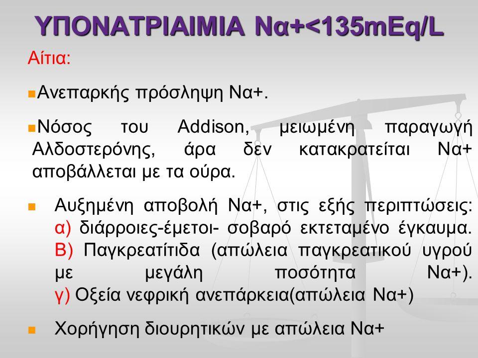 ΥΠΟΝΑΤΡΙΑΙΜΙΑ Nα+<135mEq/L