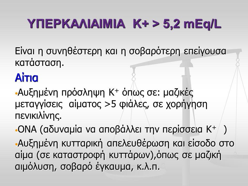 ΥΠΕΡΚΑΛΙΑΙΜΙΑ Κ+ > 5,2 mEq/L